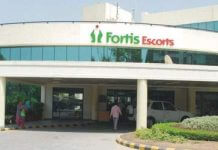 Central Government Health Scheme (CGHS) Faridabad Hospitals