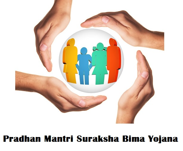 WHAT IS PRADHAN MANTRI SURAKSHA BIMA YOJANA SBI