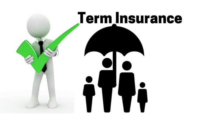 What Is Term Insurance