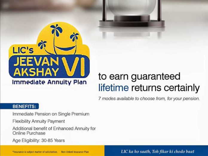 Annuity Options of the LIC Jeevan Akshay VI Plan