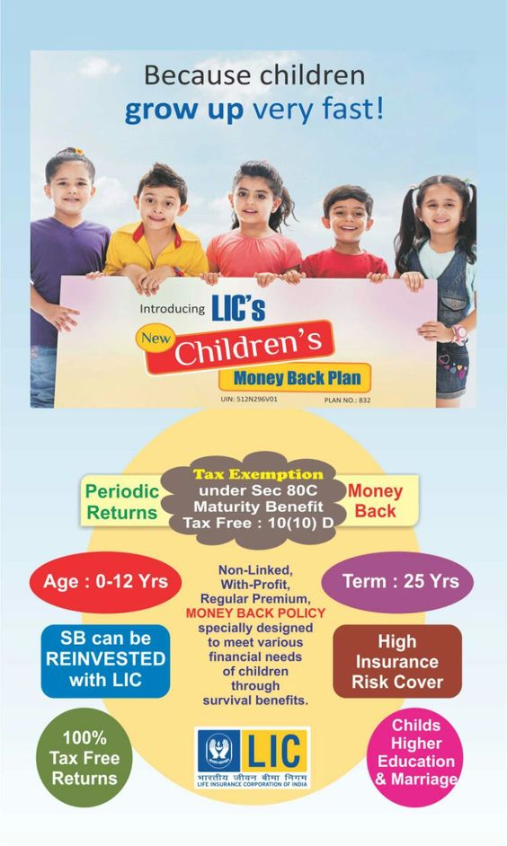 LIC Money Back Policy For 9 Years-25 Years - Your Guide to ...